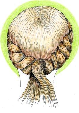 coiffure femme louis xiv